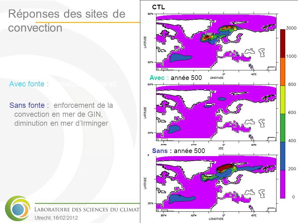 Utrecht, 16/02/2012 Avec fonte : convection disparaît Sans fonte : renforcement de la convection en mer de GIN, diminution en mer d'Irminger Réponses des sites de convection Avec : année 500 CTL Sans : année 500