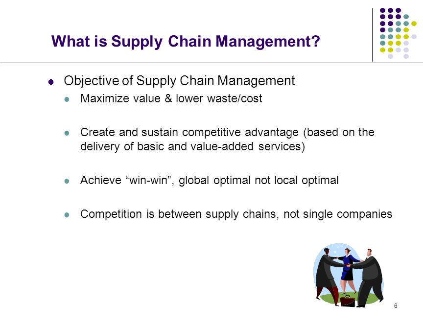 6 What is Supply Chain Management? Objective of Supply Chain Management Maximize value & lower waste/cost Create and sustain competitive advantage (ba