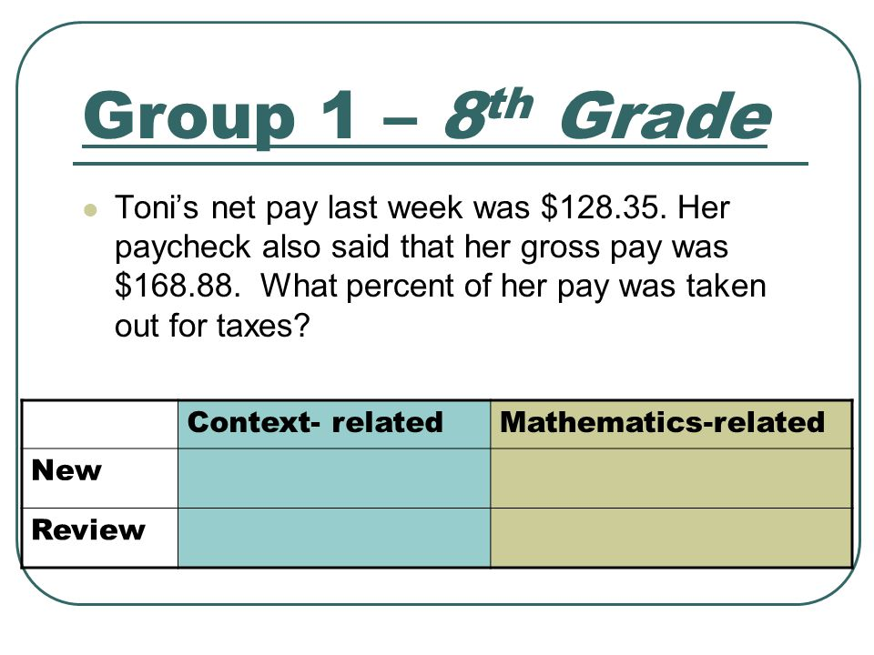 Group 1 – 8 th Grade Toni's net pay last week was $128.35. Her paycheck also said that her gross pay was $168.88. What percent of her pay was taken ou
