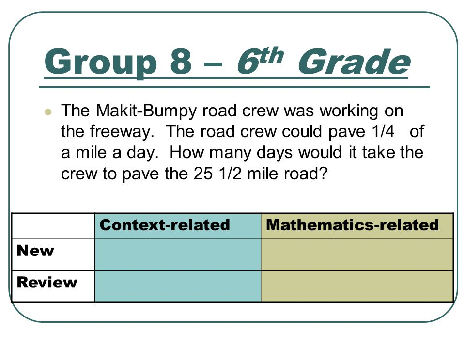 Group 8 – 6 th Grade The Makit-Bumpy road crew was working on the freeway. The road crew could pave 1/4 of a mile a day. How many days would it take t