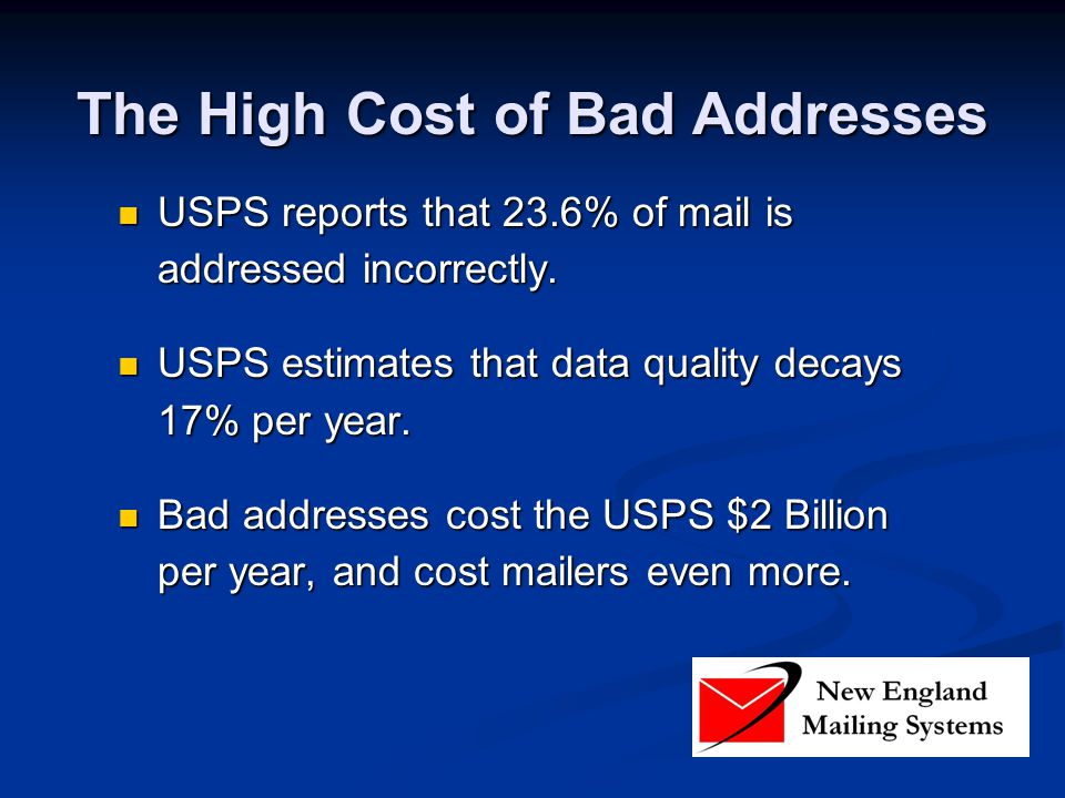 USPS reports that 23.6% of mail is addressed incorrectly. USPS reports that 23.6% of mail is addressed incorrectly. USPS estimates that data quality d