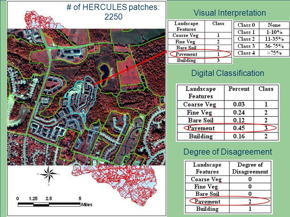 # of HERCULES patches: 2250 Degree of Disagreement Digital Classification Visual Interpretation
