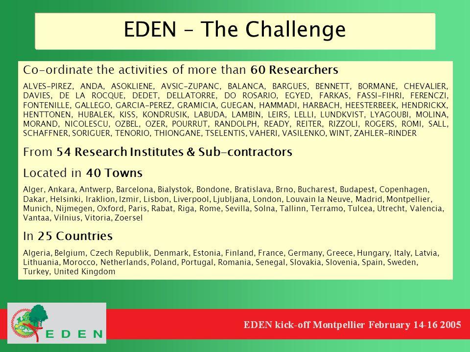 EDEN – The Challenge Co-ordinate the activities of more than 60 Researchers ALVES-PIREZ, ANDA, ASOKLIENE, AVSIC-ZUPANC, BALANCA, BARGUES, BENNETT, BOR
