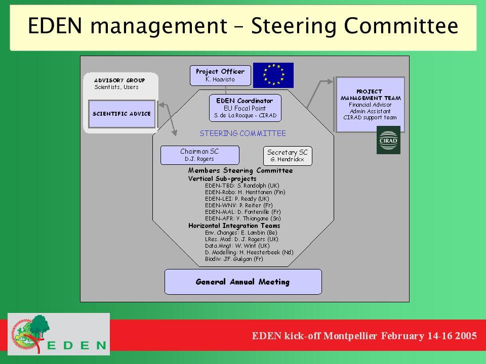 EDEN management – Steering Committee