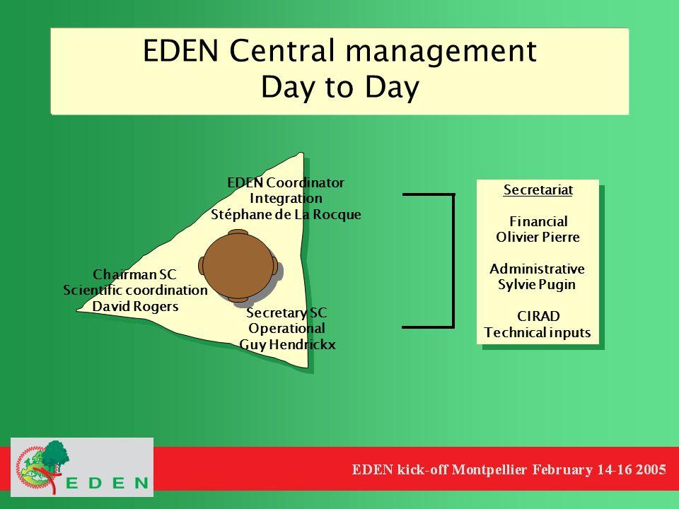EDEN Central management Day to Day EDEN Coordinator Integration Stéphane de La Rocque Chairman SC Scientific coordination David Rogers Secretary SC Op