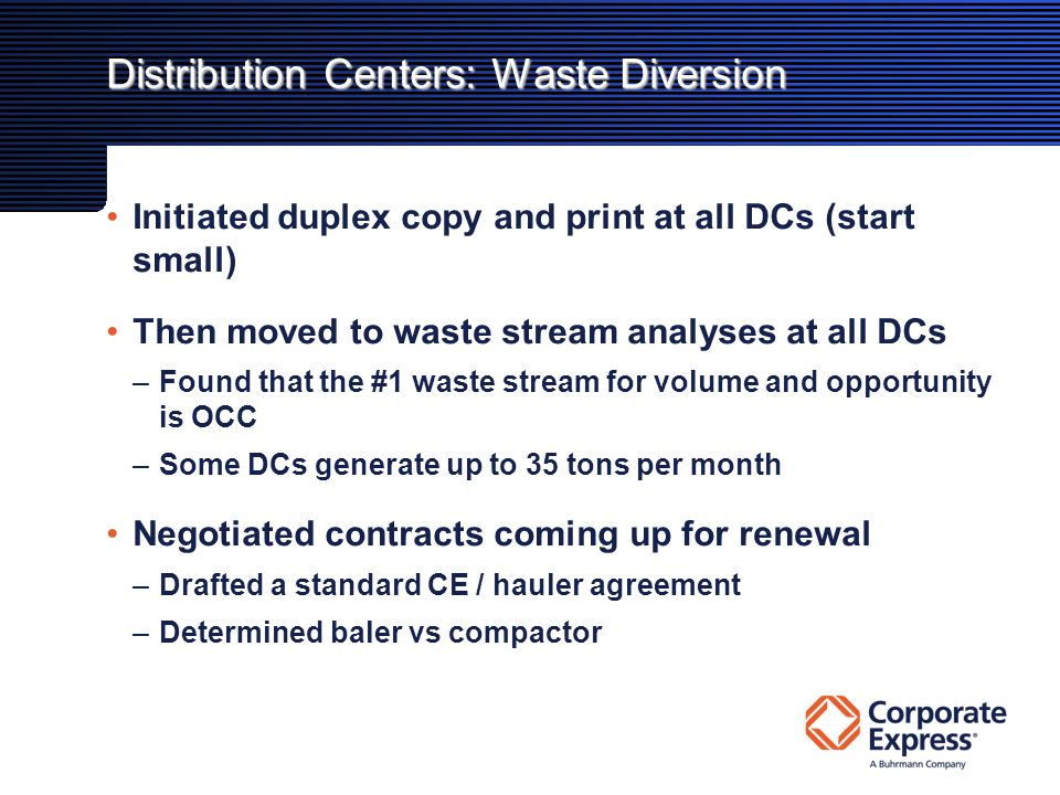 Distribution Centers: Waste Diversion Initiated duplex copy and print at all DCs (start small) Then moved to waste stream analyses at all DCs –Found that the #1 waste stream for volume and opportunity is OCC –Some DCs generate up to 35 tons per month Negotiated contracts coming up for renewal –Drafted a standard CE / hauler agreement –Determined baler vs compactor