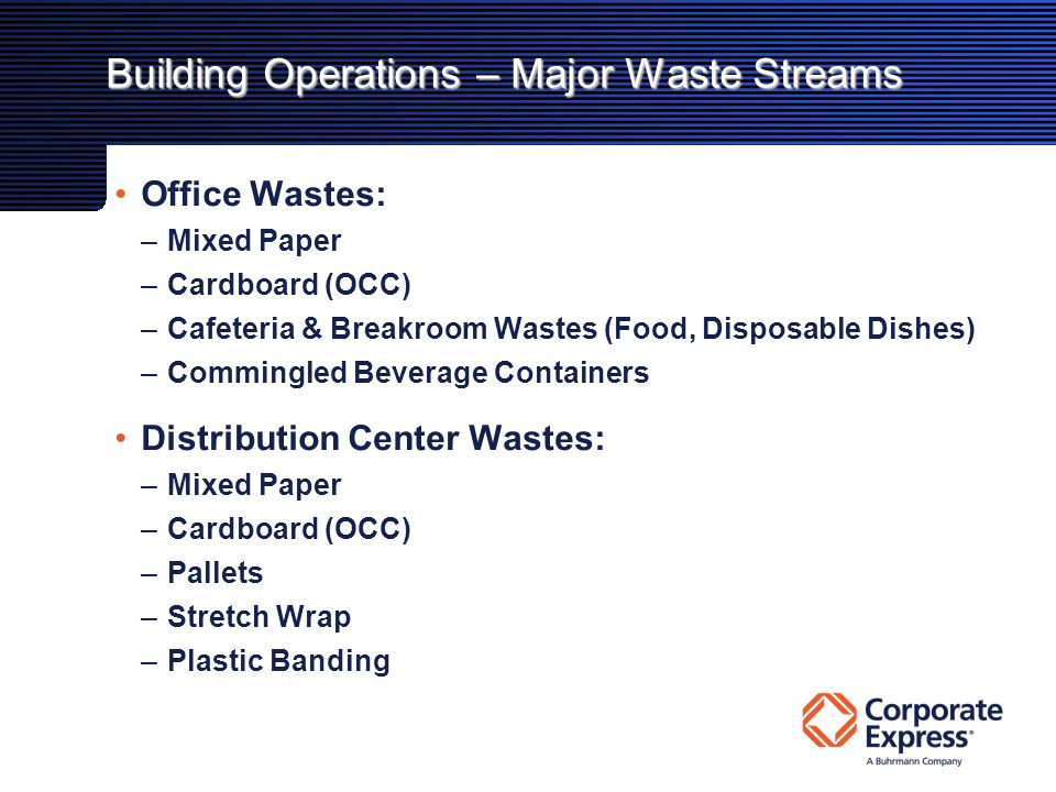 Building Operations – Major Waste Streams Office Wastes: –Mixed Paper –Cardboard (OCC) –Cafeteria & Breakroom Wastes (Food, Disposable Dishes) –Commingled Beverage Containers Distribution Center Wastes: –Mixed Paper –Cardboard (OCC) –Pallets –Stretch Wrap –Plastic Banding