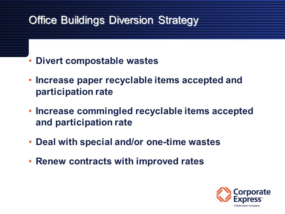 Office Buildings Diversion Strategy Divert compostable wastes Increase paper recyclable items accepted and participation rate Increase commingled recyclable items accepted and participation rate Deal with special and/or one-time wastes Renew contracts with improved rates