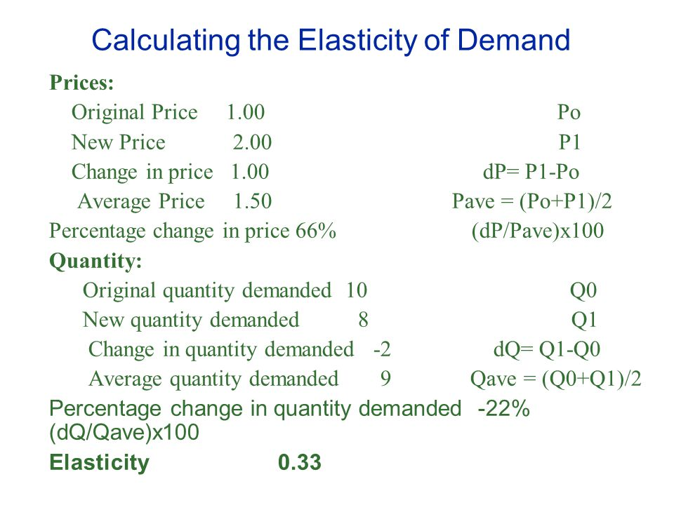 Calculating the Elasticity of Demand Prices: Original Price 1.00 Po New Price 2.00 P1 Change in price 1.00 dP= P1-Po Average Price 1.50 Pave = (Po+P1)/2 Percentage change in price 66% (dP/Pave)x100 Quantity: Original quantity demanded 10 Q0 New quantity demanded 8 Q1 Change in quantity demanded -2 dQ= Q1-Q0 Average quantity demanded 9 Qave = (Q0+Q1)/2 Percentage change in quantity demanded -22% (dQ/Qave)x100 Elasticity 0.33