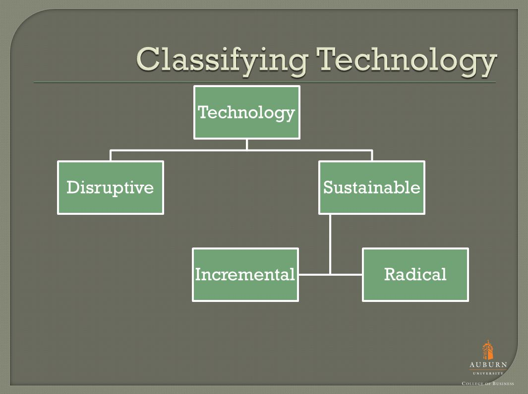 Technology DisruptiveSustainable RadicalIncremental