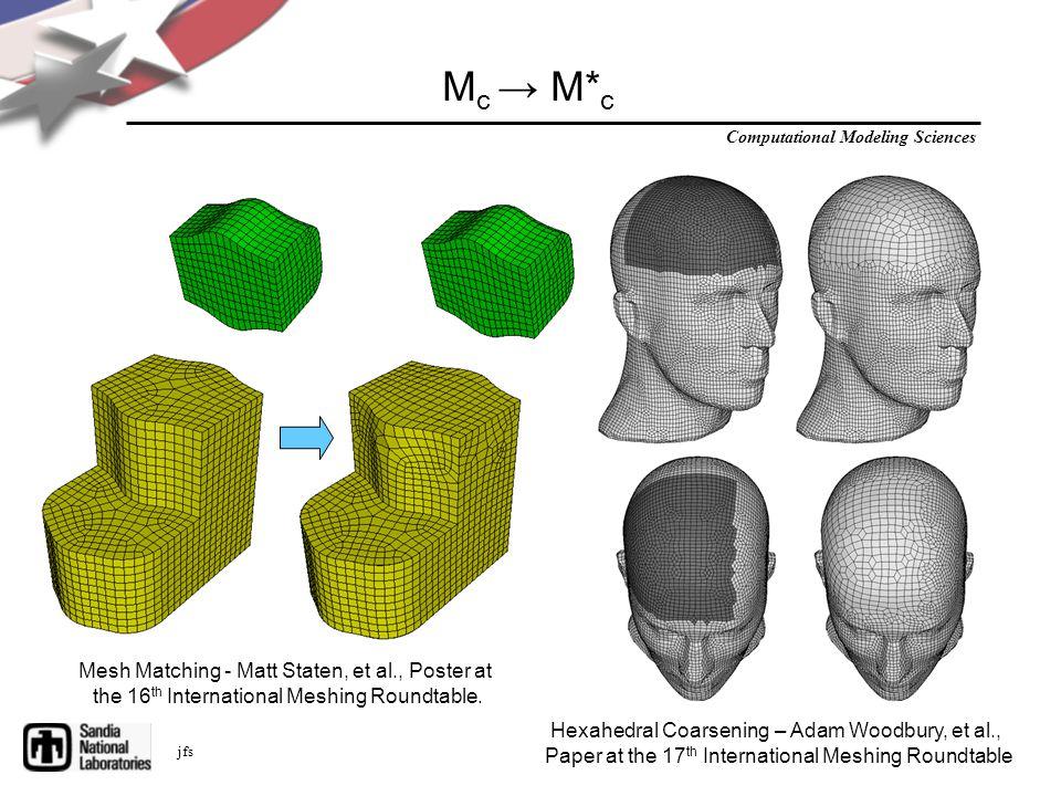 Computational Modeling Sciences jfs M c → M* c Mesh Matching - Matt Staten, et al., Poster at the 16 th International Meshing Roundtable.