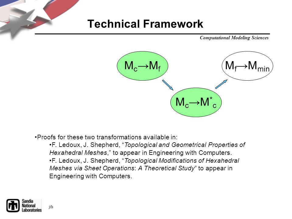 Computational Modeling Sciences jfs Technical Framework Mc→MfMc→Mf Mc→M*cMc→M*c M f →M min Proofs for these two transformations available in: F.