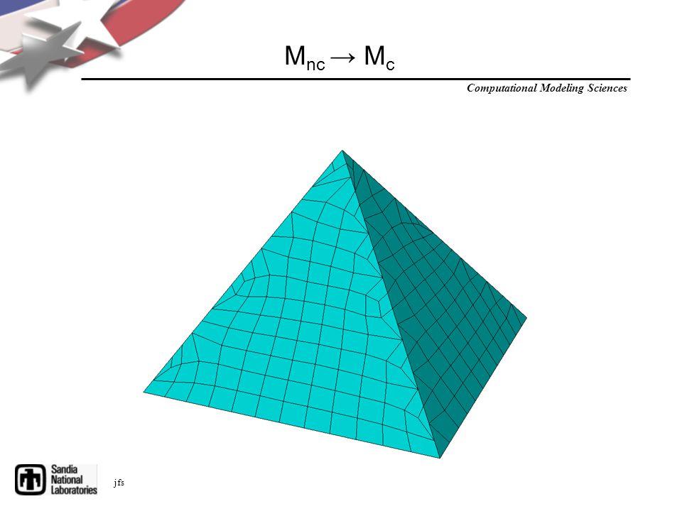 Computational Modeling Sciences jfs M nc → M c