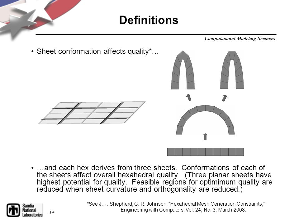 Computational Modeling Sciences jfs Definitions Sheet conformation affects quality*… …and each hex derives from three sheets.