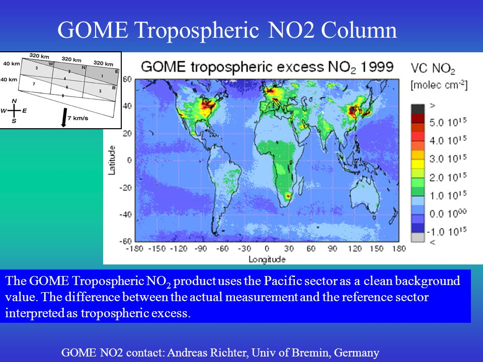 GOME NO2 contact: Andreas Richter, Univ of Bremin, Germany The GOME Tropospheric NO 2 product uses the Pacific sector as a clean background value.