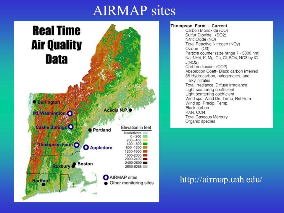 AIRMAP sites http://airmap.unh.edu/