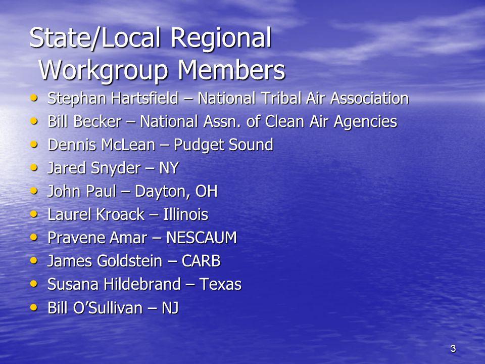 3 State/Local Regional Workgroup Members Stephan Hartsfield – National Tribal Air Association Stephan Hartsfield – National Tribal Air Association Bill Becker – National Assn.