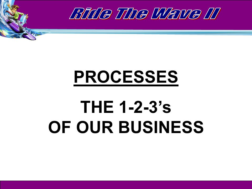The exposure process: 5 in the first 7 - 10 days The water A brochure or two A DVD A 3-Way-Call An event