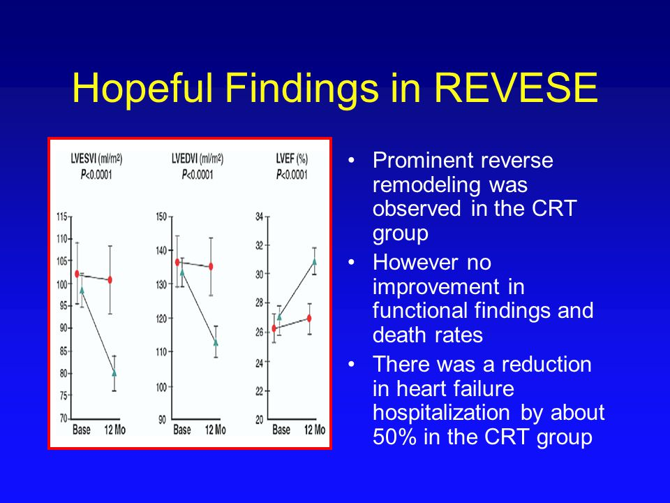 Hopeful Findings in REVESE Prominent reverse remodeling was observed in the CRT group However no improvement in functional findings and death rates Th
