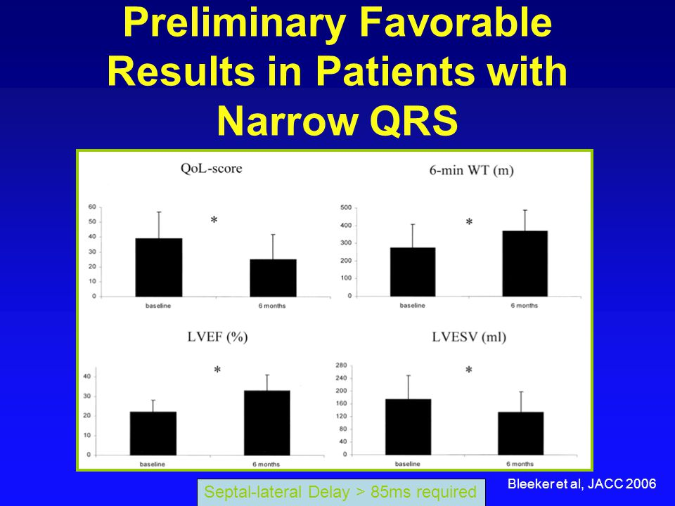 Relevent Clinical Trials: Results Available in 1-2 Years MADIT-CRT: CRT-D vs ICD; all-cause mortality or HF – ICM and EF ≤ 30%, QRS ≥ 130 ms, NYHA I-II – NICM and EF ≤ 30%, QRS ≥ 130 ms, NYHA II – N = 1820 RAFT: CRT-D vs ICD; all-cause mortality or HF – CM and EF ≤ 30%, QRS ≥ 120 ms, NYHA II – N = 1800