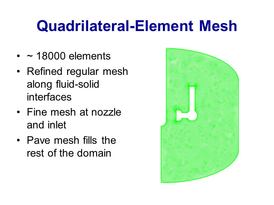 Quadrilateral-Element Mesh ~ 18000 elements Refined regular mesh along fluid-solid interfaces Fine mesh at nozzle and inlet Pave mesh fills the rest of the domain
