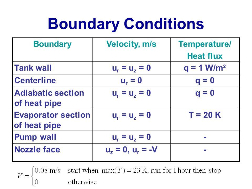 Boundary Conditions BoundaryVelocity, m/sTemperature/ Heat flux Tank wallu r = u z = 0q = 1 W/m² Centerlineu r = 0q = 0 Adiabatic section of heat pipe u r = u z = 0q = 0 Evaporator section of heat pipe u r = u z = 0T = 20 K Pump wallu r = u z = 0- Nozzle faceu z = 0, u r = -V-