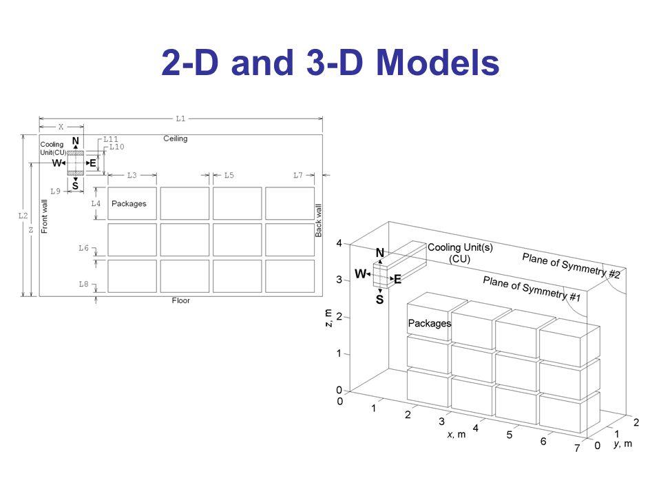 2-D and 3-D Models