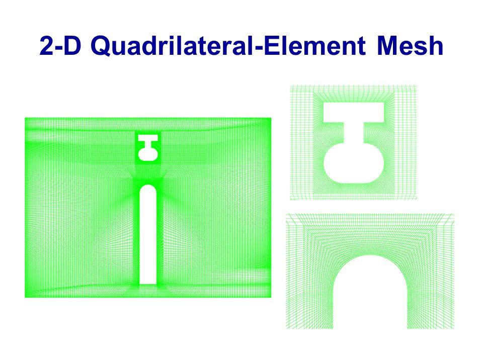 2-D Quadrilateral-Element Mesh