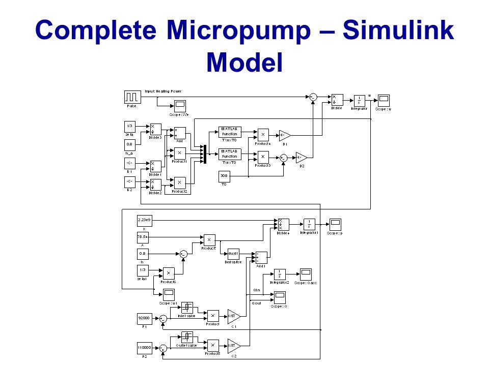 Complete Micropump – Simulink Model