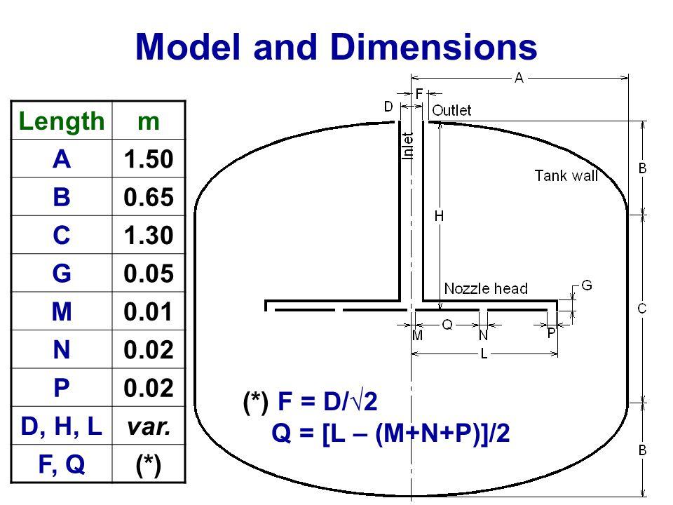 Model and Dimensions Lengthm A1.50 B0.65 C1.30 G0.05 M0.01 N0.02 P D, H, Lvar.
