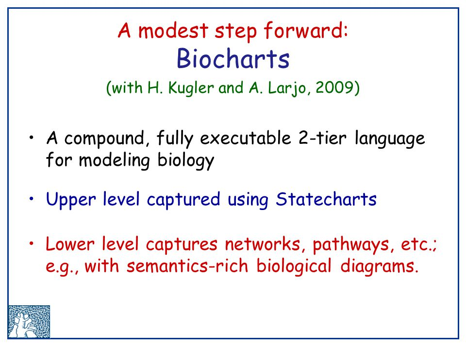 A modest step forward: Biocharts (with H. Kugler and A.