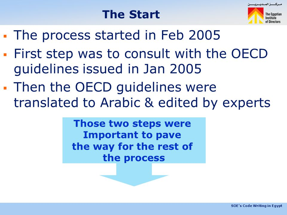 SOE's Code Writing in Egypt The Start  The process started in Feb 2005  First step was to consult with the OECD guidelines issued in Jan 2005  Then the OECD guidelines were translated to Arabic & edited by experts Those two steps were Important to pave the way for the rest of the process