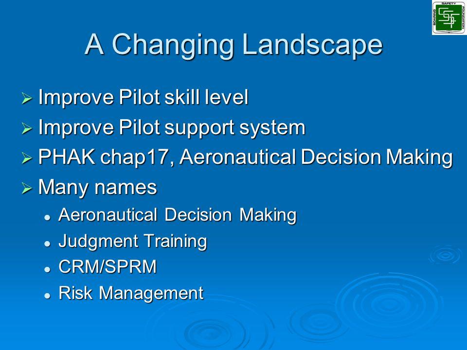 A Changing Landscape  Improve Pilot skill level  Improve Pilot support system  PHAK chap17, Aeronautical Decision Making  Many names Aeronautical