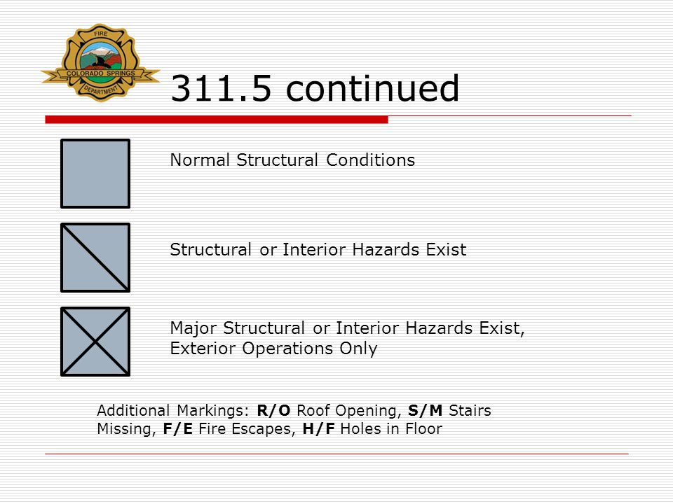 311.5 continued Structural or Interior Hazards Exist Normal Structural Conditions Major Structural or Interior Hazards Exist, Exterior Operations Only