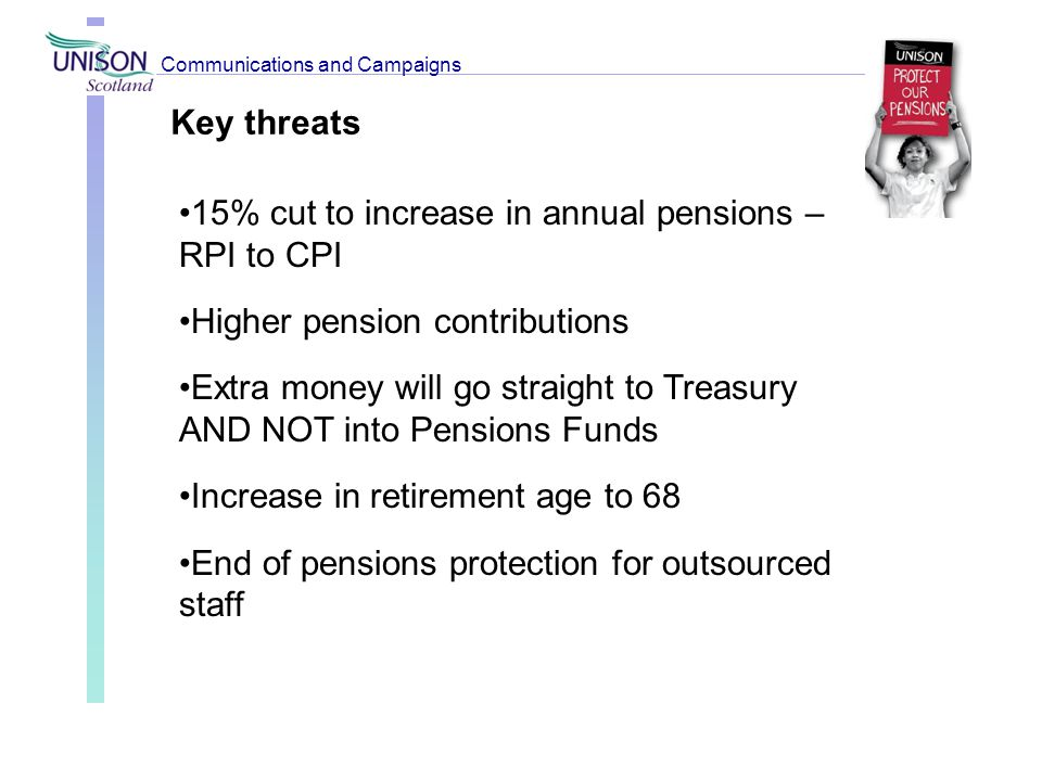 Key threats 15% cut to increase in annual pensions – RPI to CPI Higher pension contributions Extra money will go straight to Treasury AND NOT into Pen