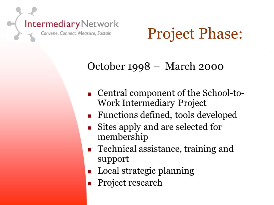 Project Phase: October 1998 – March 2000 Central component of the School-to- Work Intermediary Project Functions defined, tools developed Sites apply and are selected for membership Technical assistance, training and support Local strategic planning Project research