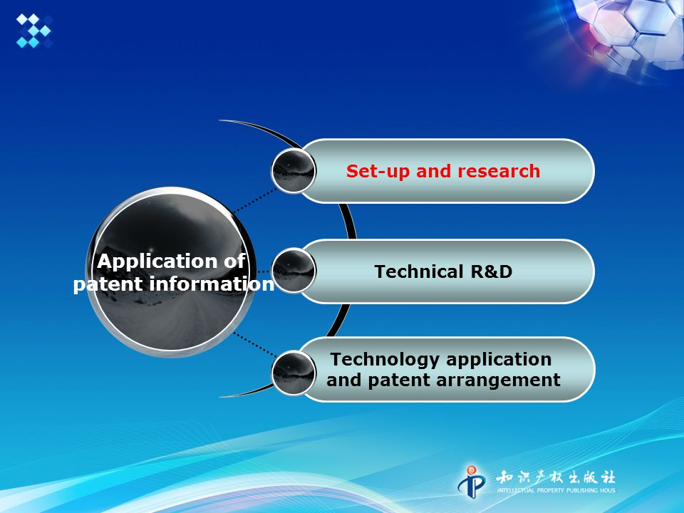 Application of patent information Set-up and research Technical R&D Technology application and patent arrangement