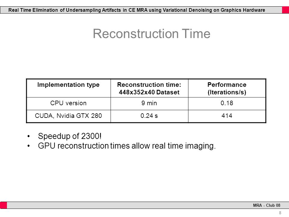 9 MRA - Club 08 Real Time Elimination of Undersampling Artifacts in CE MRA using Variational Denoising on Graphics Hardware Conclusion Radial undersampling provides data sets with high temporal resolution.