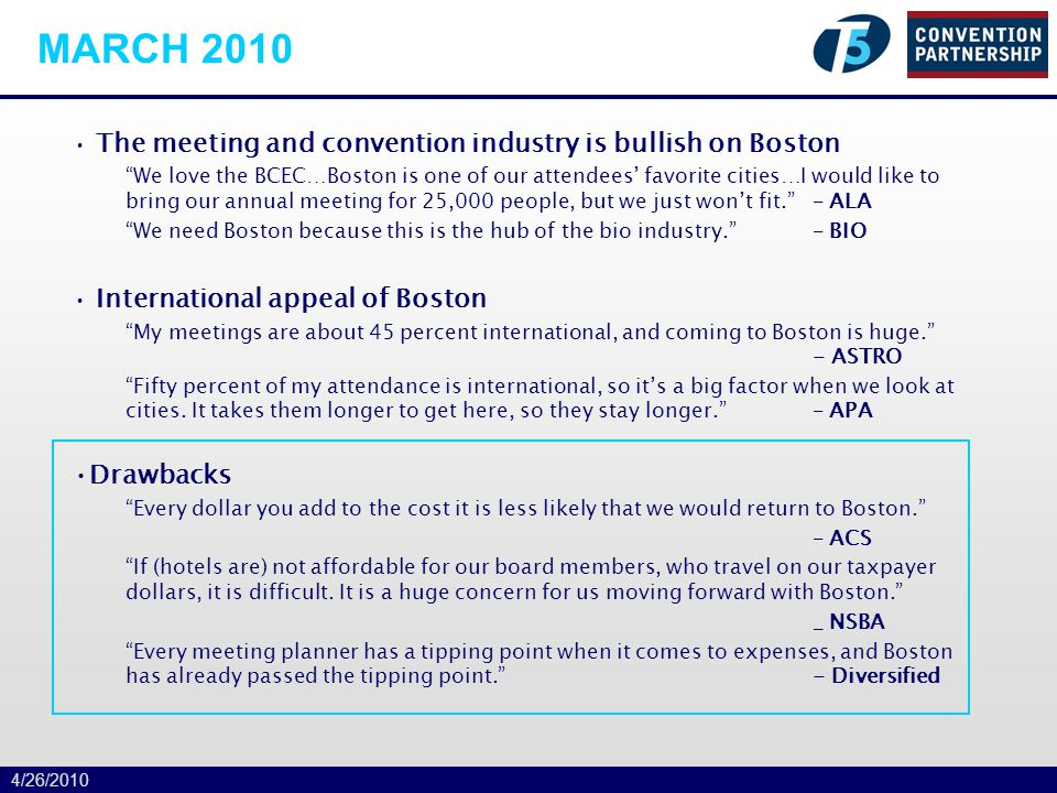 The meeting and convention industry is bullish on Boston We love the BCEC…Boston is one of our attendees' favorite cities…I would like to bring our annual meeting for 25,000 people, but we just won't fit. – ALA We need Boston because this is the hub of the bio industry. – BIO International appeal of Boston My meetings are about 45 percent international, and coming to Boston is huge. - ASTRO Fifty percent of my attendance is international, so it's a big factor when we look at cities.