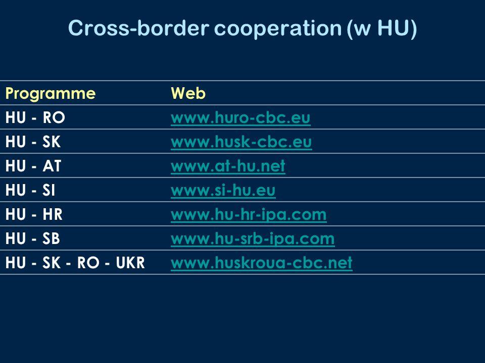 Cross-border cooperation (w HU) ProgrammeWeb HU - ROwww.huro-cbc.eu HU - SKwww.husk-cbc.eu HU - ATwww.at-hu.net HU - SIwww.si-hu.eu HU - HRwww.hu-hr-i