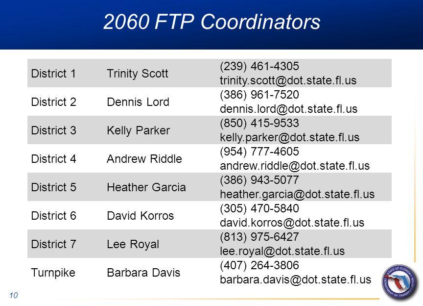 10 2060 FTP Coordinators District 1Trinity Scott (239) 461-4305 trinity.scott@dot.state.fl.us District 2Dennis Lord (386) 961-7520 dennis.lord@dot.state.fl.us District 3Kelly Parker (850) 415-9533 kelly.parker@dot.state.fl.us District 4Andrew Riddle (954) 777-4605 andrew.riddle@dot.state.fl.us District 5Heather Garcia (386) 943-5077 heather.garcia@dot.state.fl.us District 6David Korros (305) 470-5840 david.korros@dot.state.fl.us District 7Lee Royal (813) 975-6427 lee.royal@dot.state.fl.us TurnpikeBarbara Davis (407) 264-3806 barbara.davis@dot.state.fl.us