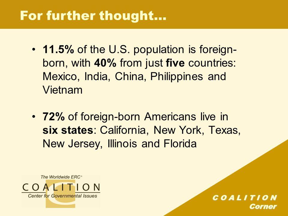 C O A L I T I O N Corner For further thought… 11.5% of the U.S.