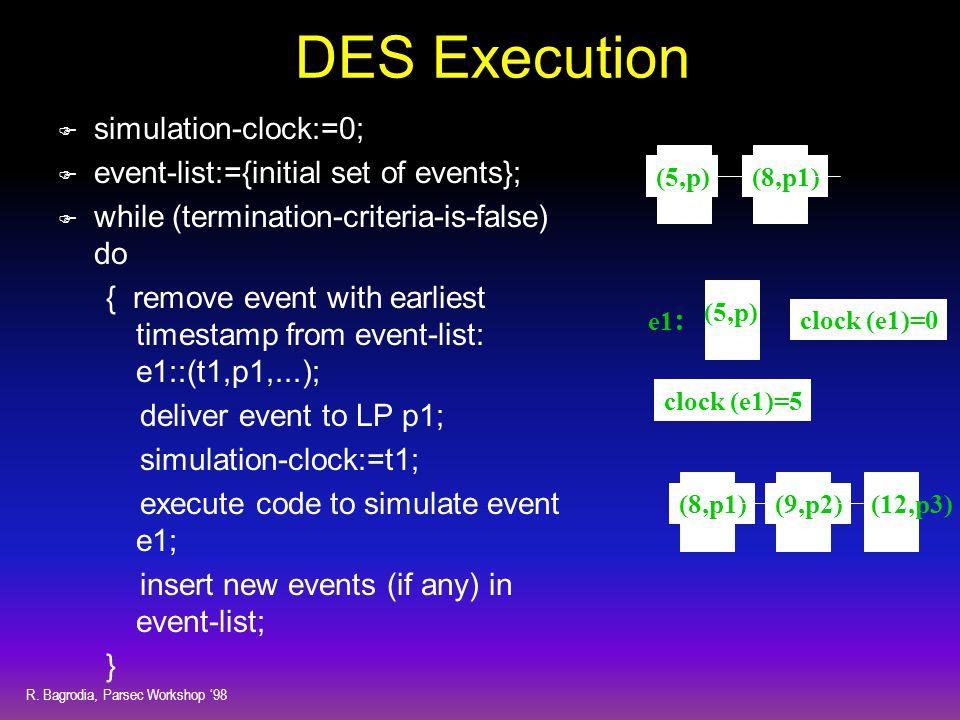 R. Bagrodia, Parsec Workshop '98 DES Execution F simulation-clock:=0; F event-list:={initial set of events}; F while (termination-criteria-is-false) d
