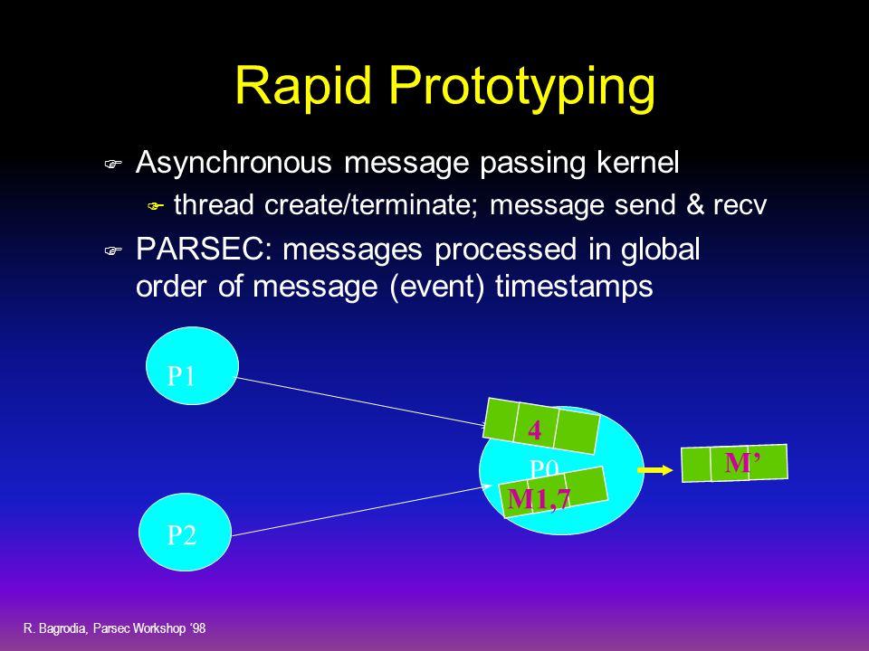 R. Bagrodia, Parsec Workshop '98 Rapid Prototyping F Asynchronous message passing kernel F thread create/terminate; message send & recv F PARSEC: mess