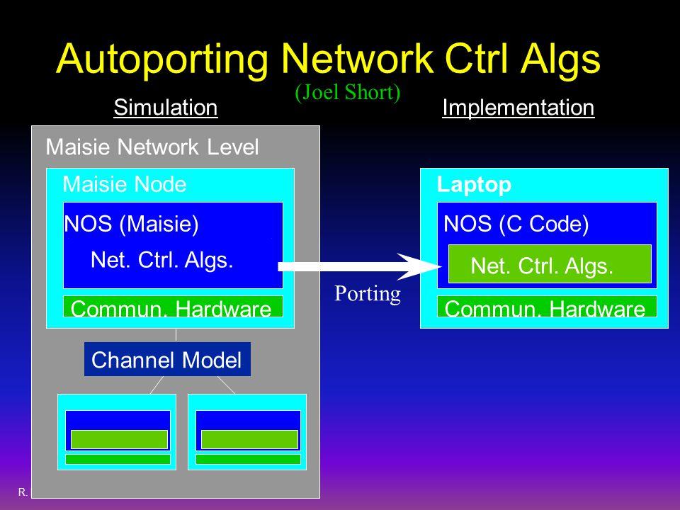 R. Bagrodia, Parsec Workshop '98 Autoporting Network Ctrl Algs Maisie Network Level Maisie Node Level NOS (Maisie) Commun. Hardware Simulation Channel