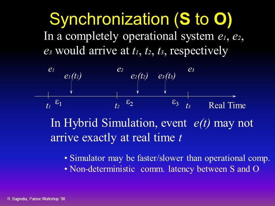 R. Bagrodia, Parsec Workshop '98 Synchronization (S to O) Real Timet1t1 t2t2 t3t3 e1e1 e2e2 e3e3 e1e1 (t 1 )e2e2 (t 2 )e3e3 (t 3 )    In H