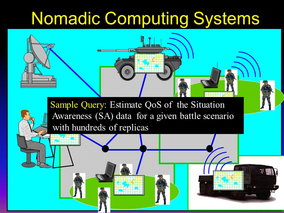 R. Bagrodia, Parsec Workshop '98 Graphic for a TOC Nomadic Computing Systems Sample Query: Estimate QoS of the Situation Awareness (SA) data for a giv