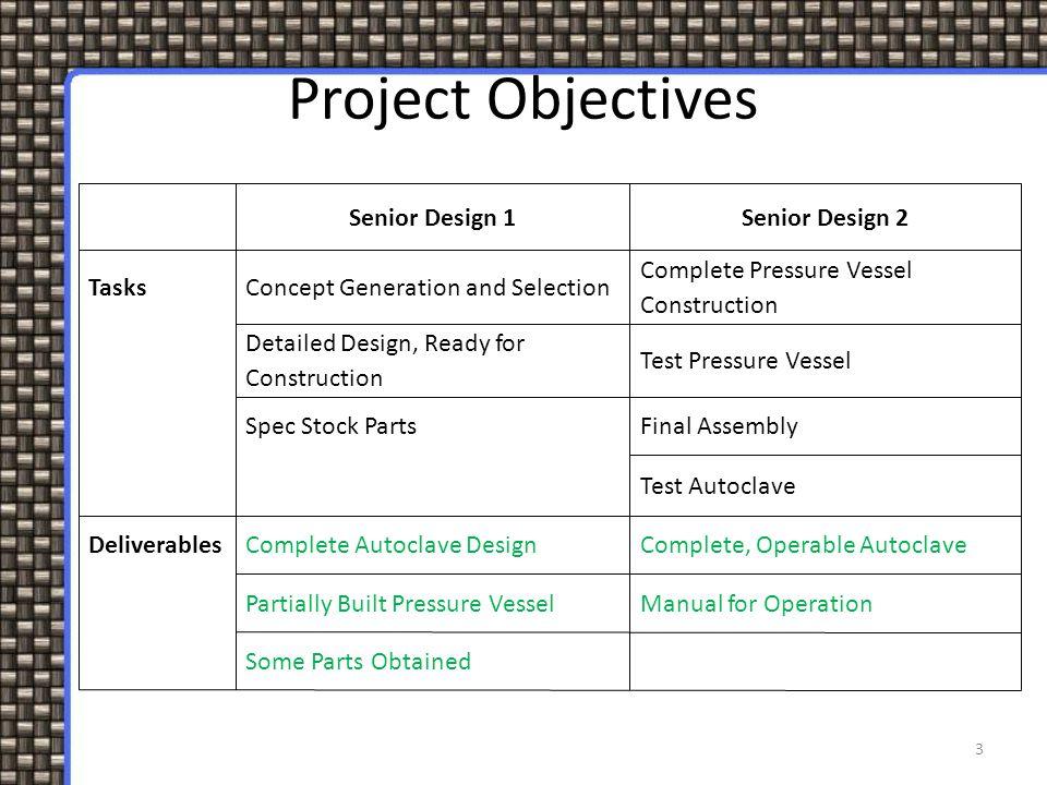 3 Project Objectives Senior Design 1Senior Design 2 TasksConcept Generation and Selection Complete Pressure Vessel Construction Detailed Design, Ready