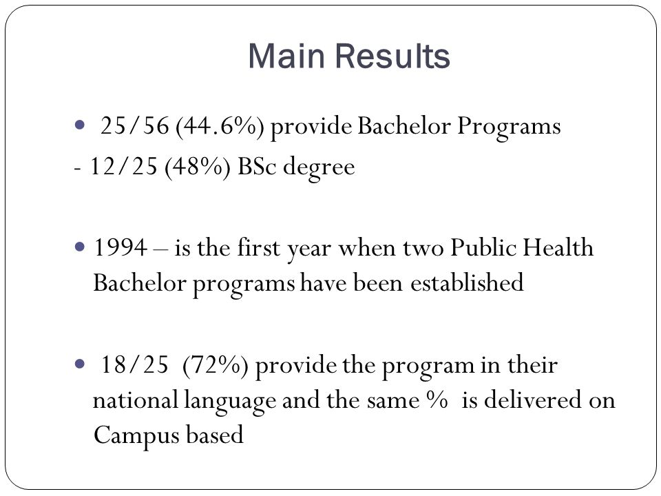 Main Results 25/56 (44.6%) provide Bachelor Programs - 12/25 (48%) BSc degree 1994 – is the first year when two Public Health Bachelor programs have been established 18/25 (72%) provide the program in their national language and the same % is delivered on Campus based