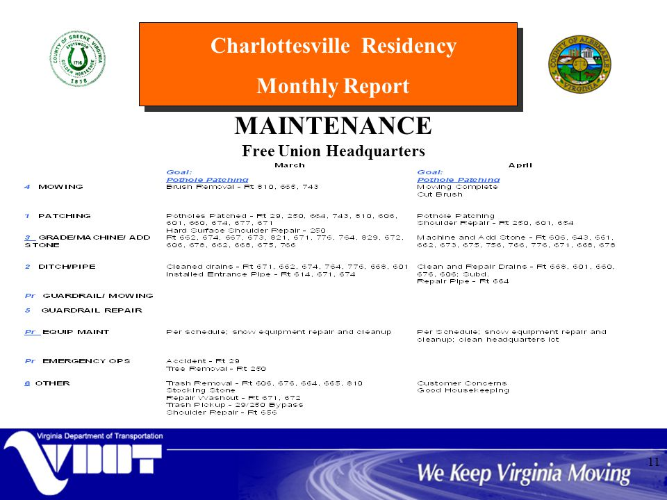 Charlottesville Residency Monthly Report 11 MAINTENANCE Free Union Headquarters